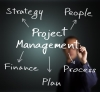Best 5 Project Management Software for SMBs