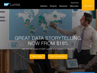 SAP Lumira review