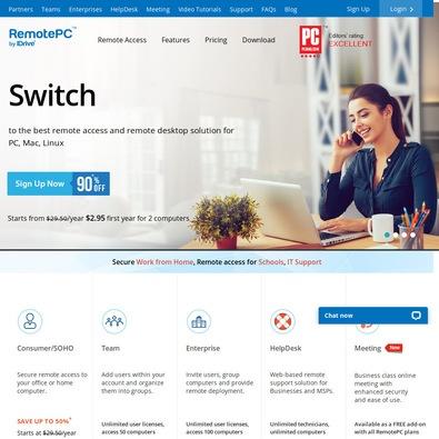 RemotePC software Vs Splashtop Remote Desktop | ITQlick