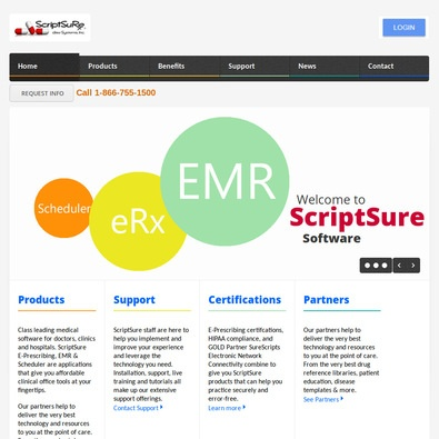 ScriptSure Pricing