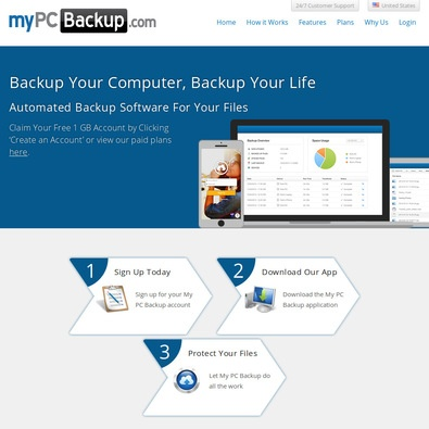 MyPC Backup review